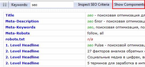senseo анализ компонентов оптимизации страницы